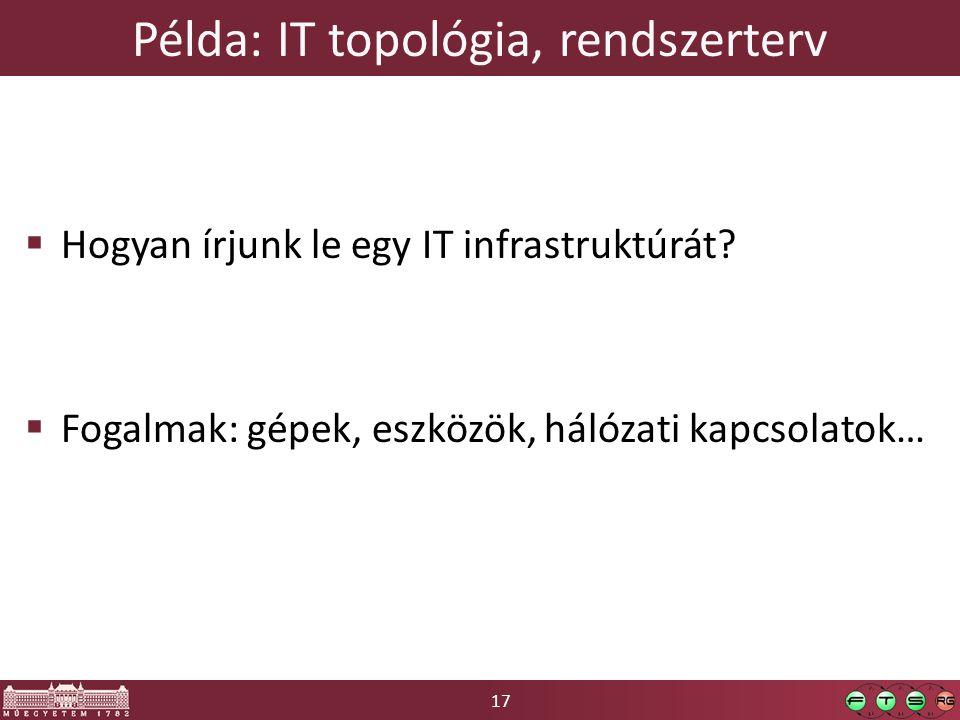 17 Példa: IT topológia, rendszerterv  Hogyan írjunk le egy IT infrastruktúrát.