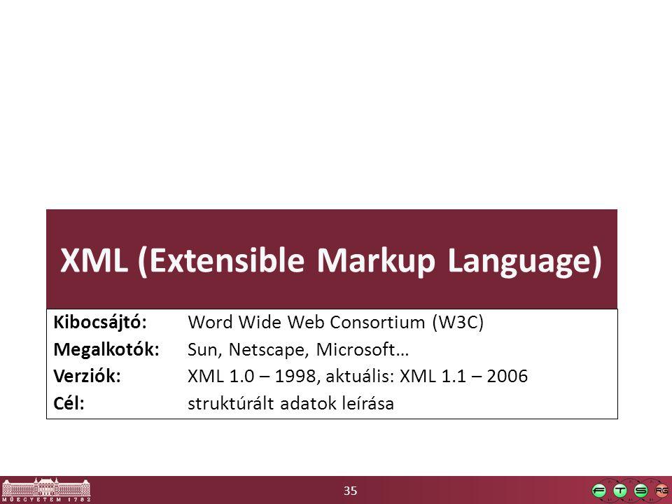 35 XML (Extensible Markup Language) Kibocsájtó: Word Wide Web Consortium (W3C) Megalkotók: Sun, Netscape, Microsoft… Verziók: XML 1.0 – 1998, aktuális