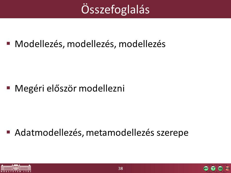 38 Összefoglalás  Modellezés, modellezés, modellezés  Megéri először modellezni  Adatmodellezés, metamodellezés szerepe