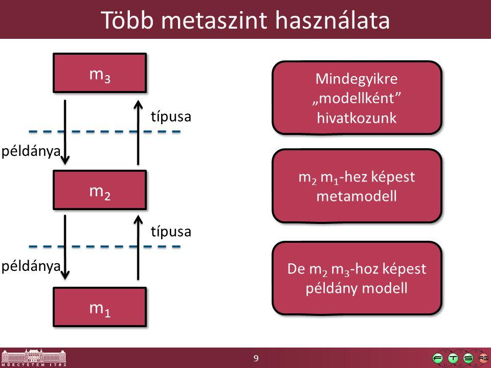 """9 Több metaszint használata m3m3 m3m3 típusa példánya m2m2 m2m2 m1m1 m1m1 típusa példánya Mindegyikre """"modellként"""" hivatkozunk m 2 m 1 -hez képest met"""