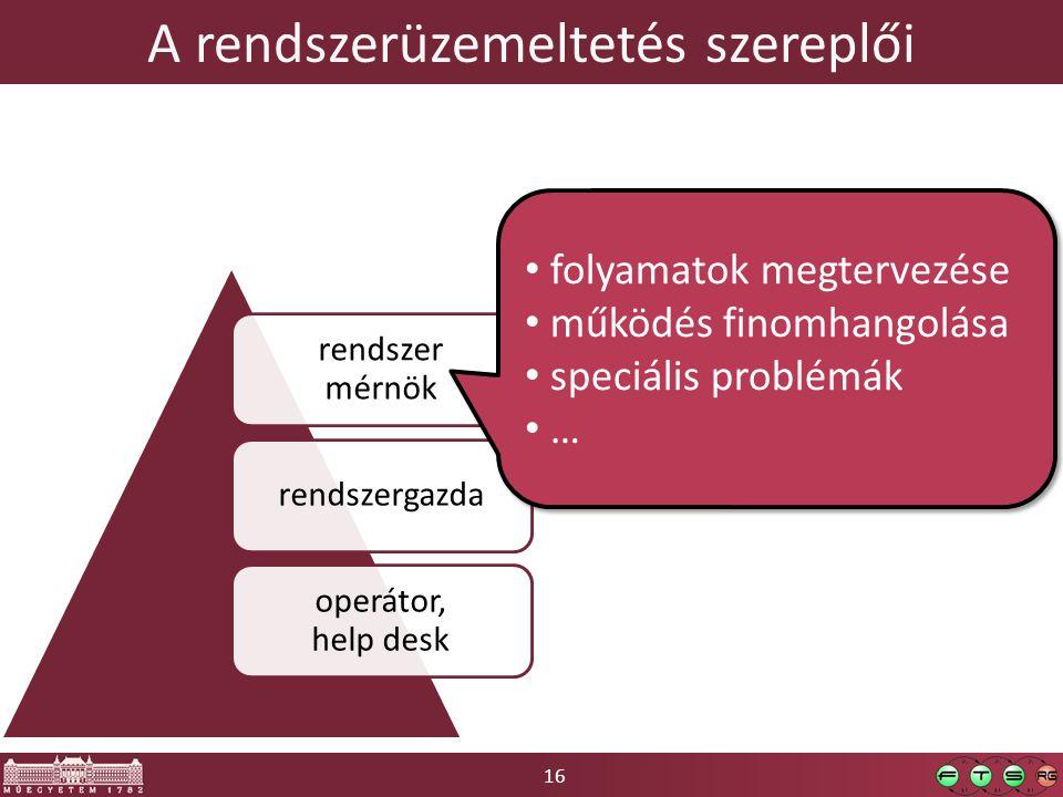 16 A rendszerüzemeltetés szereplői rendszer mérnök rendszergazda operátor, help desk folyamatok megtervezése működés finomhangolása speciális problémák … folyamatok megtervezése működés finomhangolása speciális problémák …