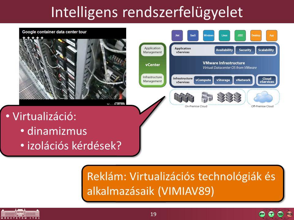 19 Intelligens rendszerfelügyelet Virtualizáció: dinamizmus izolációs kérdések.