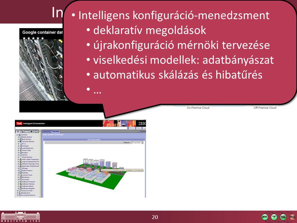 20 Intelligens rendszerfelügyelet Intelligens konfiguráció-menedzsment deklaratív megoldások újrakonfiguráció mérnöki tervezése viselkedési modellek: adatbányászat automatikus skálázás és hibatűrés … Intelligens konfiguráció-menedzsment deklaratív megoldások újrakonfiguráció mérnöki tervezése viselkedési modellek: adatbányászat automatikus skálázás és hibatűrés …