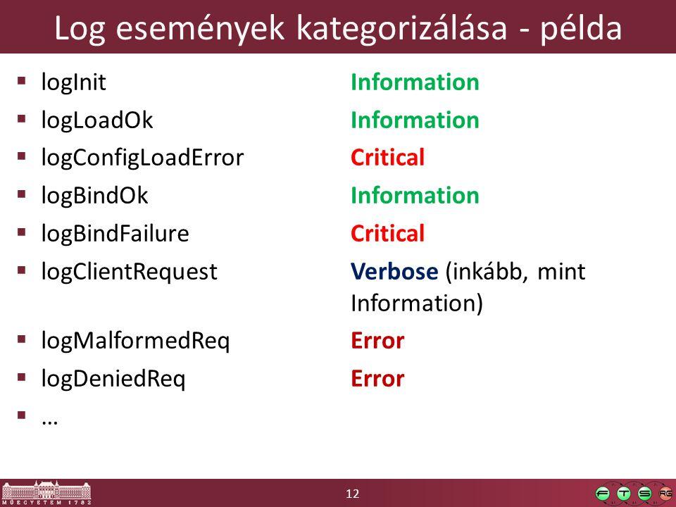 12 Log események kategorizálása - példa  logInit  logLoadOk  logConfigLoadError  logBindOk  logBindFailure  logClientRequest  logMalformedReq  logDeniedReq  … Information Critical Information Critical Verbose (inkább, mint Information) Error