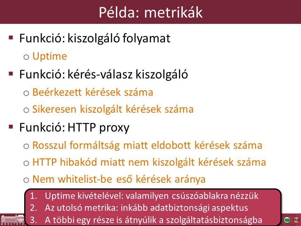 13 Példa: metrikák  Funkció: kiszolgáló folyamat o Uptime  Funkció: kérés-válasz kiszolgáló o Beérkezett kérések száma o Sikeresen kiszolgált kérések száma  Funkció: HTTP proxy o Rosszul formáltság miatt eldobott kérések száma o HTTP hibakód miatt nem kiszolgált kérések száma o Nem whitelist-be eső kérések aránya 1.Uptime kivételével: valamilyen csúszóablakra nézzük 2.Az utolsó metrika: inkább adatbiztonsági aspektus 3.A többi egy része is átnyúlik a szolgáltatásbiztonságba 1.Uptime kivételével: valamilyen csúszóablakra nézzük 2.Az utolsó metrika: inkább adatbiztonsági aspektus 3.A többi egy része is átnyúlik a szolgáltatásbiztonságba