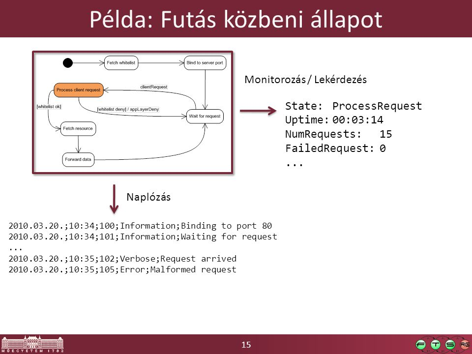 15 Példa: Futás közbeni állapot 2010.03.20.;10:34;100;Information;Binding to port 80 2010.03.20.;10:34;101;Information;Waiting for request... 2010.03.