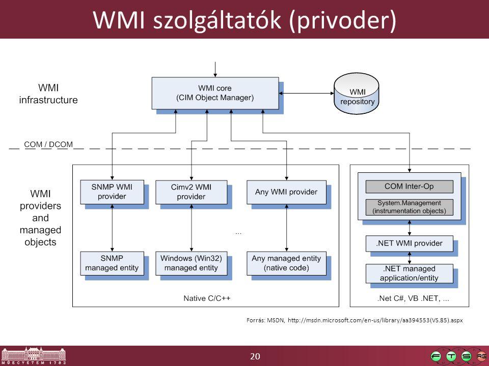 20 WMI szolgáltatók (privoder) Forrás: MSDN, http://msdn.microsoft.com/en-us/library/aa394553(VS.85).aspx