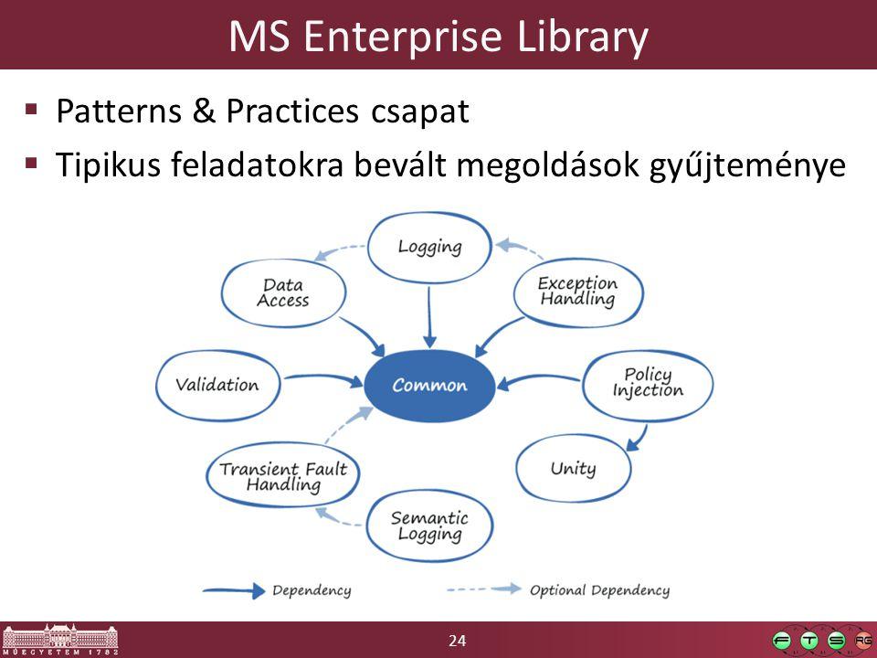 24 MS Enterprise Library  Patterns & Practices csapat  Tipikus feladatokra bevált megoldások gyűjteménye