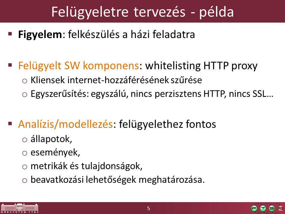 5 Felügyeletre tervezés - példa  Figyelem: felkészülés a házi feladatra  Felügyelt SW komponens: whitelisting HTTP proxy o Kliensek internet-hozzáférésének szűrése o Egyszerűsítés: egyszálú, nincs perzisztens HTTP, nincs SSL…  Analízis/modellezés: felügyelethez fontos o állapotok, o események, o metrikák és tulajdonságok, o beavatkozási lehetőségek meghatározása.