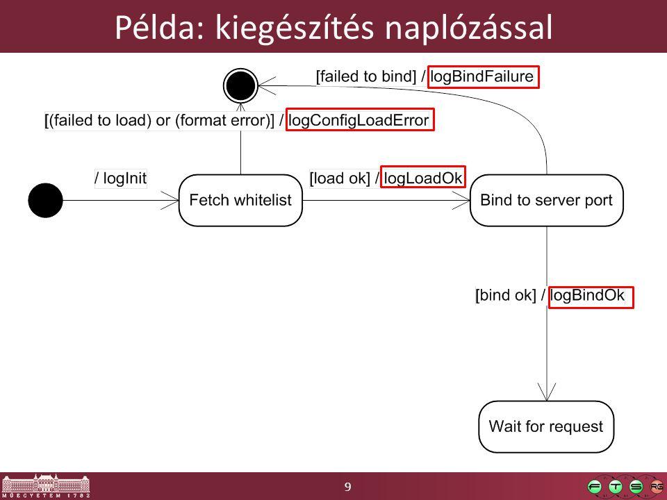 50 Standard MBean példa – megvalósítás public class MyClass implements MyClassMBean{ private int state = 0; private String hidden = null; public void warble(){} public String getHidden(){return hidden; } public void setHidden(String h){hidden = h;} public void setState(int s) {state = s;} public int getState() {return state;} public void reset() {state = 0;} } + a publikus konstruktorok látszanak (az MBeanServer is példányosíthat) Rejtett marad