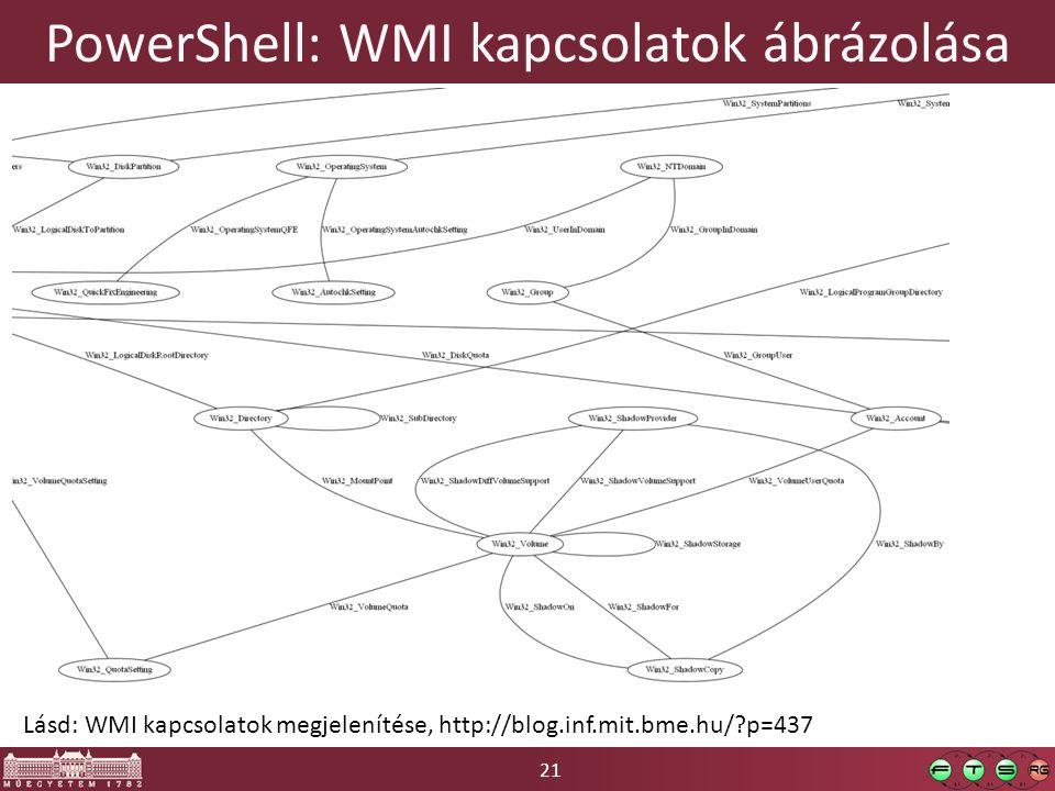 21 PowerShell: WMI kapcsolatok ábrázolása Lásd: WMI kapcsolatok megjelenítése, http://blog.inf.mit.bme.hu/?p=437