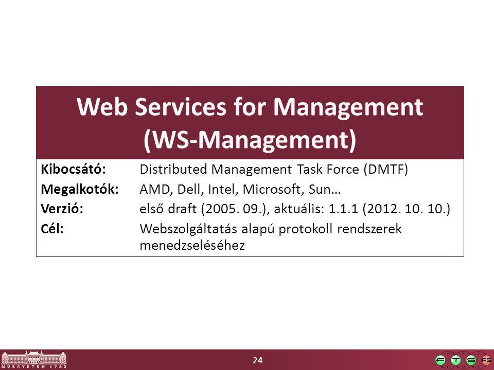 24 Web Services for Management (WS-Management) Kibocsátó: Distributed Management Task Force (DMTF) Megalkotók: AMD, Dell, Intel, Microsoft, Sun… Verzi
