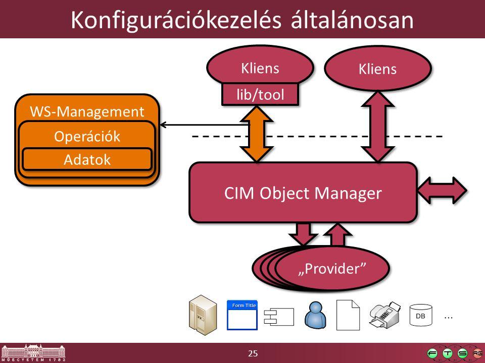 """25 Konfigurációkezelés általánosan CIM Object Manager Kliens lib/tool Kliens """"Provider"""" WS-Management Operációk Adatok"""