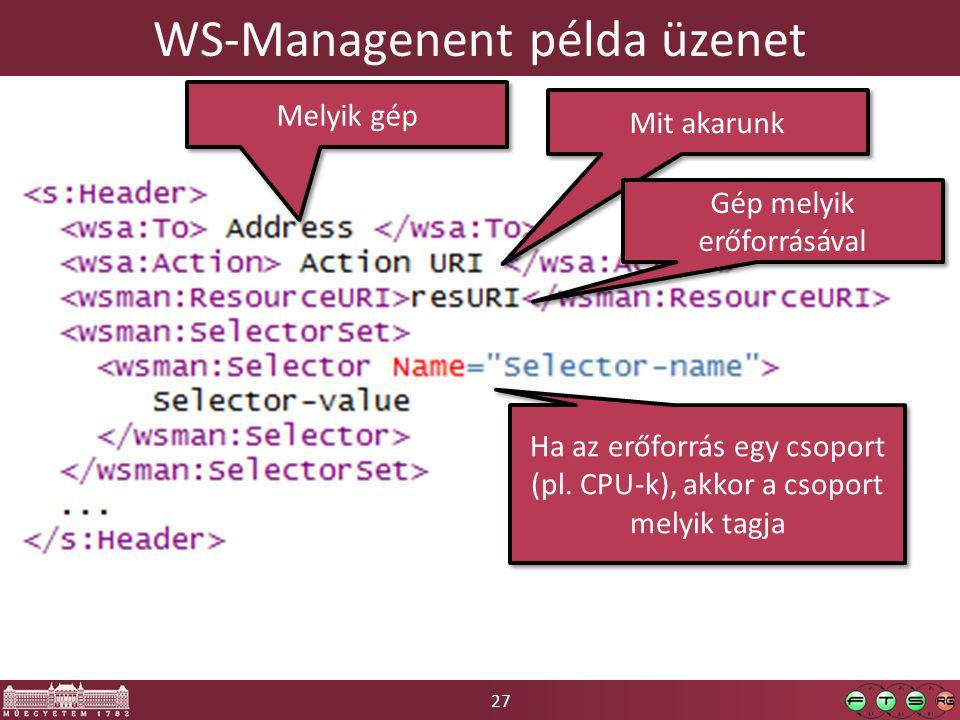 27 WS-Managenent példa üzenet Melyik gép Mit akarunk Gép melyik erőforrásával Ha az erőforrás egy csoport (pl. CPU-k), akkor a csoport melyik tagja