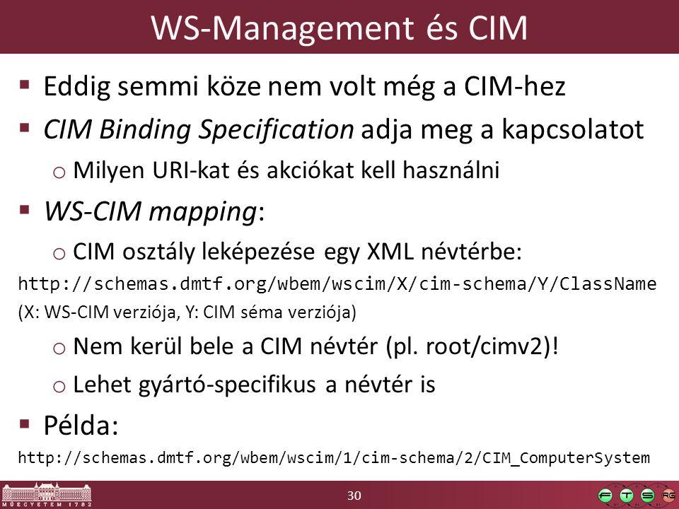 30 WS-Management és CIM  Eddig semmi köze nem volt még a CIM-hez  CIM Binding Specification adja meg a kapcsolatot o Milyen URI-kat és akciókat kell