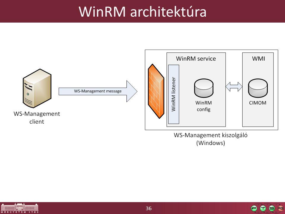 36 WinRM architektúra