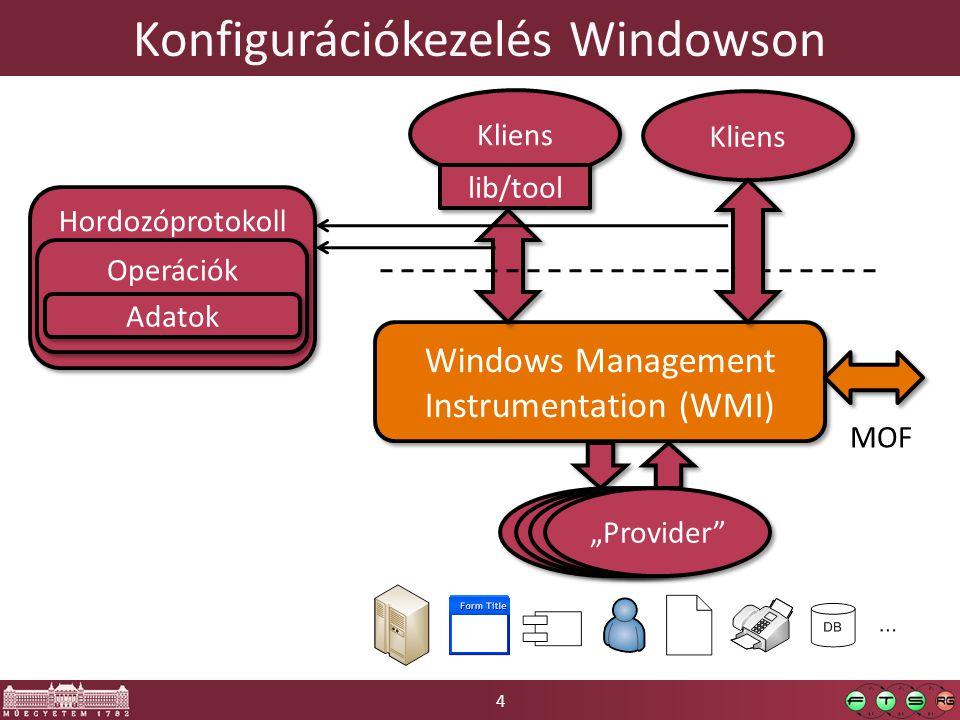 """4 Konfigurációkezelés Windowson Windows Management Instrumentation (WMI) Kliens lib/tool Kliens """"Provider"""" Hordozóprotokoll Operációk Adatok MOF"""