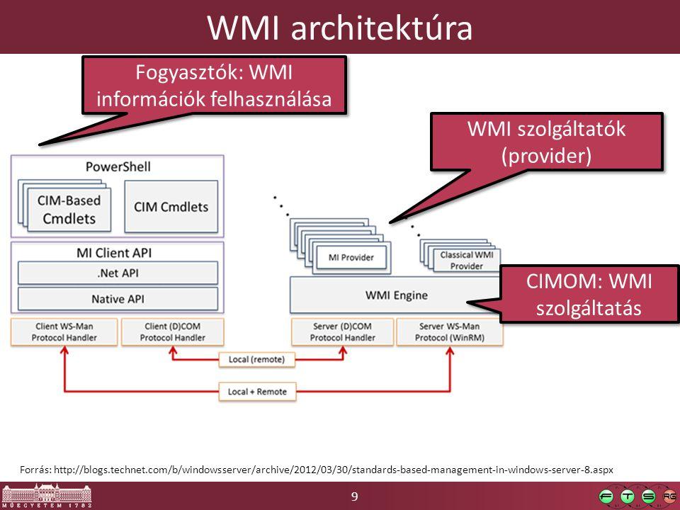 9 WMI architektúra Forrás: http://blogs.technet.com/b/windowsserver/archive/2012/03/30/standards-based-management-in-windows-server-8.aspx CIMOM: WMI