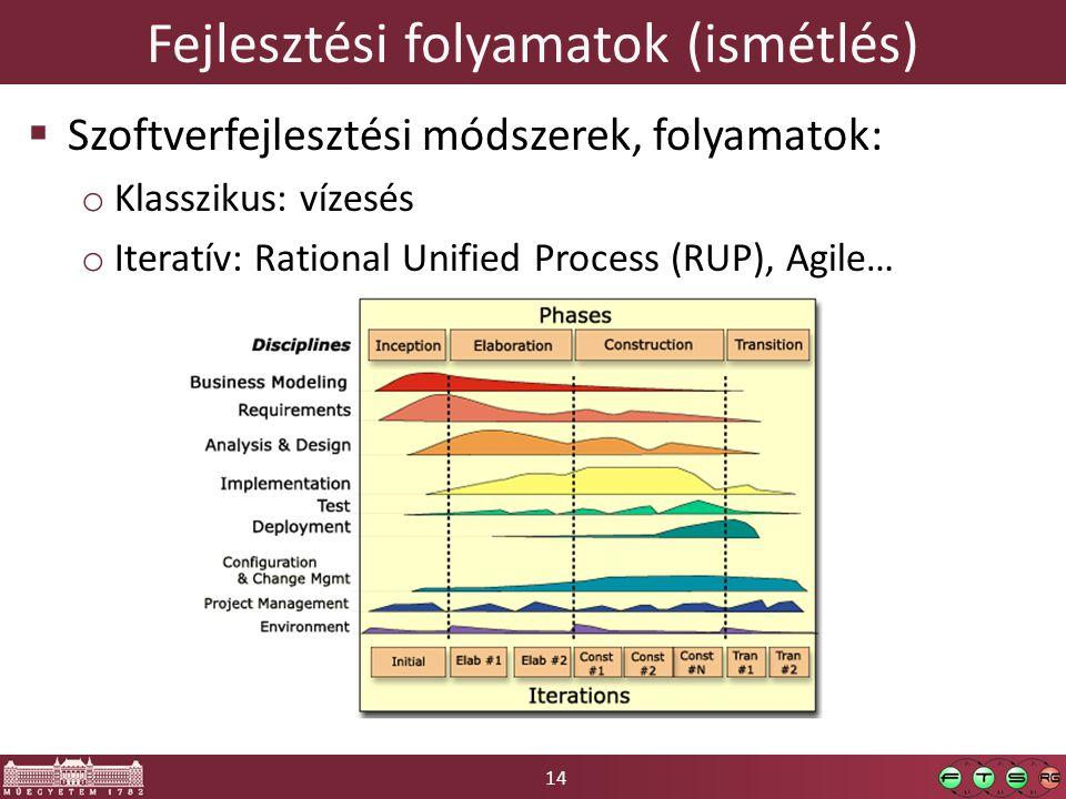 14 Fejlesztési folyamatok (ismétlés)  Szoftverfejlesztési módszerek, folyamatok: o Klasszikus: vízesés o Iteratív: Rational Unified Process (RUP), Agile…