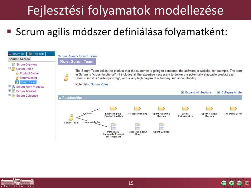 15 Fejlesztési folyamatok modellezése  Scrum agilis módszer definiálása folyamatként: