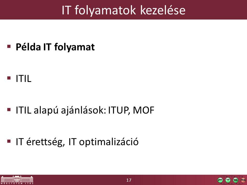 17 IT folyamatok kezelése  Példa IT folyamat  ITIL  ITIL alapú ajánlások: ITUP, MOF  IT érettség, IT optimalizáció
