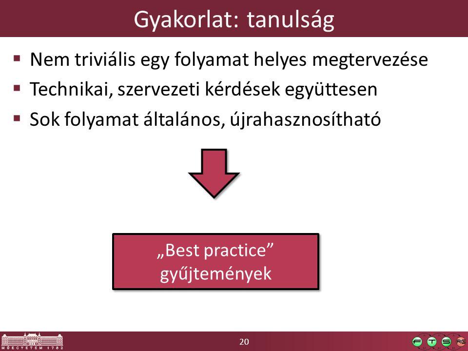 """20 Gyakorlat: tanulság  Nem triviális egy folyamat helyes megtervezése  Technikai, szervezeti kérdések együttesen  Sok folyamat általános, újrahasznosítható """"Best practice gyűjtemények"""