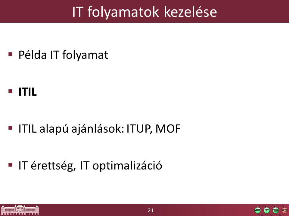 21 IT folyamatok kezelése  Példa IT folyamat  ITIL  ITIL alapú ajánlások: ITUP, MOF  IT érettség, IT optimalizáció