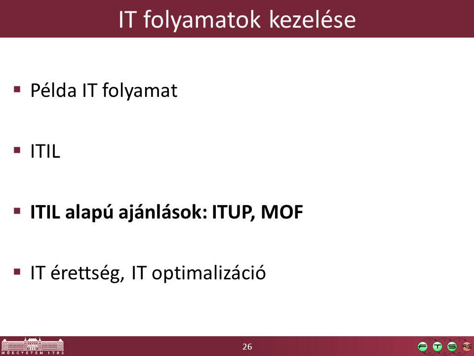 26 IT folyamatok kezelése  Példa IT folyamat  ITIL  ITIL alapú ajánlások: ITUP, MOF  IT érettség, IT optimalizáció
