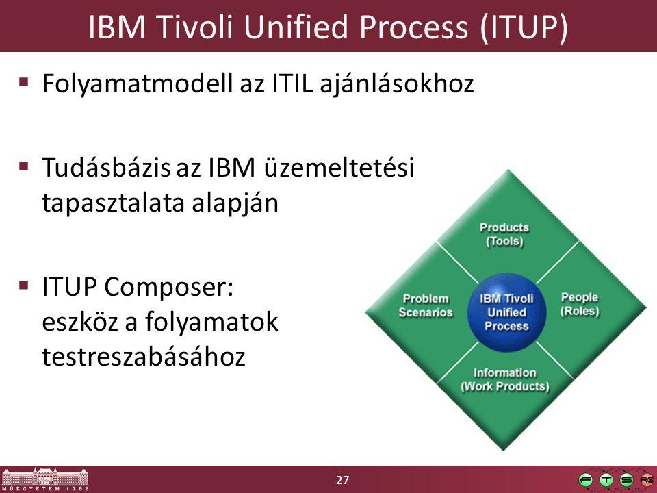 27 IBM Tivoli Unified Process (ITUP)  Folyamatmodell az ITIL ajánlásokhoz  Tudásbázis az IBM üzemeltetési tapasztalata alapján  ITUP Composer: eszköz a folyamatok testreszabásához