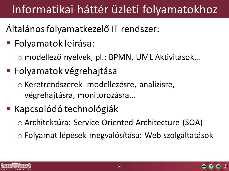 8 Informatikai háttér üzleti folyamatokhoz Általános folyamatkezelő IT rendszer:  Folyamatok leírása: o modellező nyelvek, pl.: BPMN, UML Aktivitások…  Folyamatok végrehajtása o Keretrendszerek modellezésre, analízisre, végrehajtásra, monitorozásra…  Kapcsolódó technológiák o Architektúra: Service Oriented Architecture (SOA) o Folyamat lépések megvalósítása: Web szolgáltatások