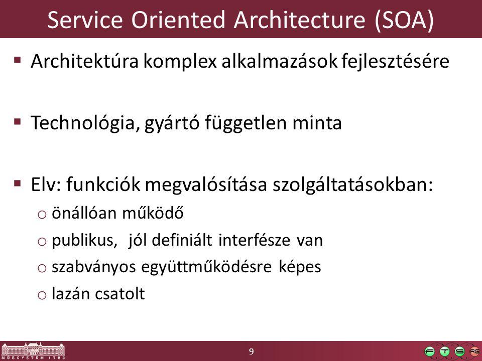 9 Service Oriented Architecture (SOA)  Architektúra komplex alkalmazások fejlesztésére  Technológia, gyártó független minta  Elv: funkciók megvalósítása szolgáltatásokban: o önállóan működő o publikus, jól definiált interfésze van o szabványos együttműködésre képes o lazán csatolt