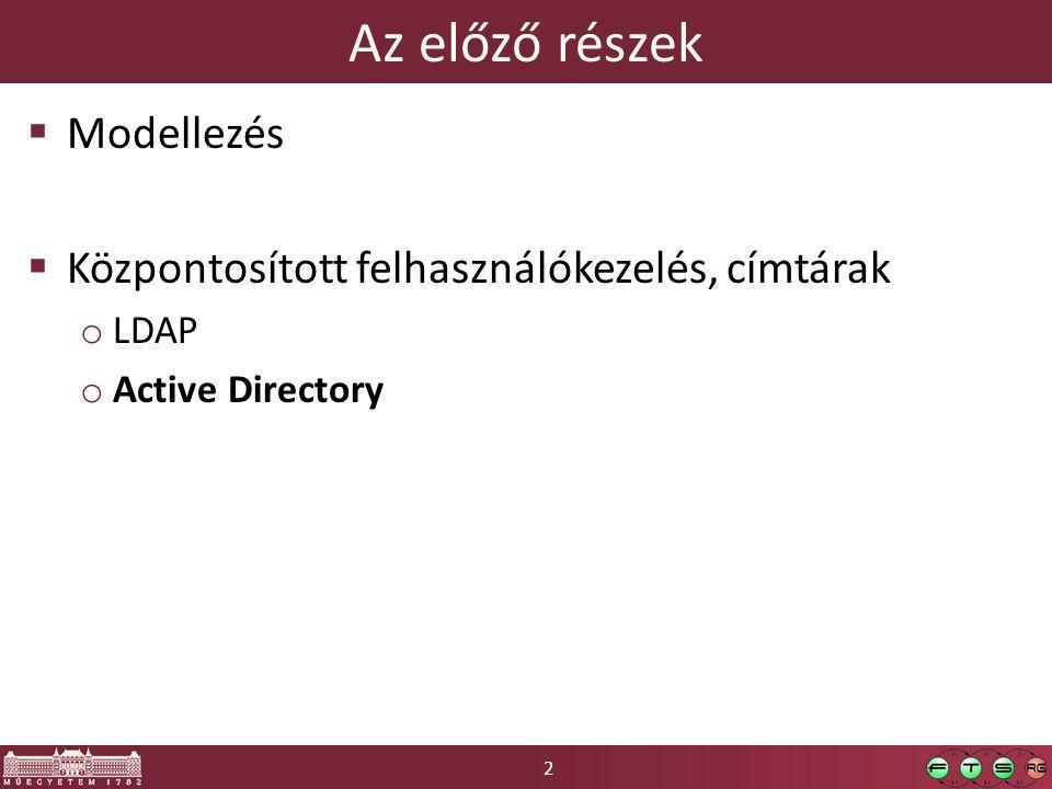 Active Directory Kibocsátó: (nem szabvány, LDAP-on alapuló egyedi megoldás) Megalkotók: Microsoft Verziók: Windows 2000-ben jelent meg, aktuális: Windows Server 2008 R2 Cél: Központi címtár az infrastruktúrában
