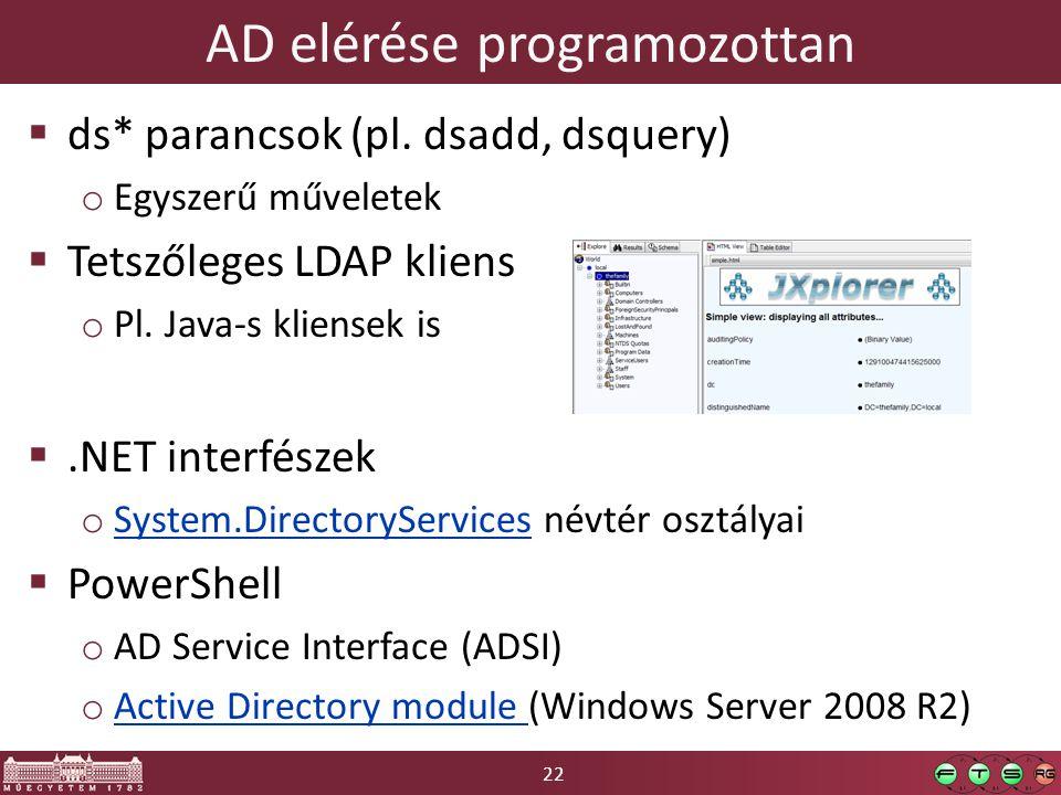 22 AD elérése programozottan  ds* parancsok (pl.