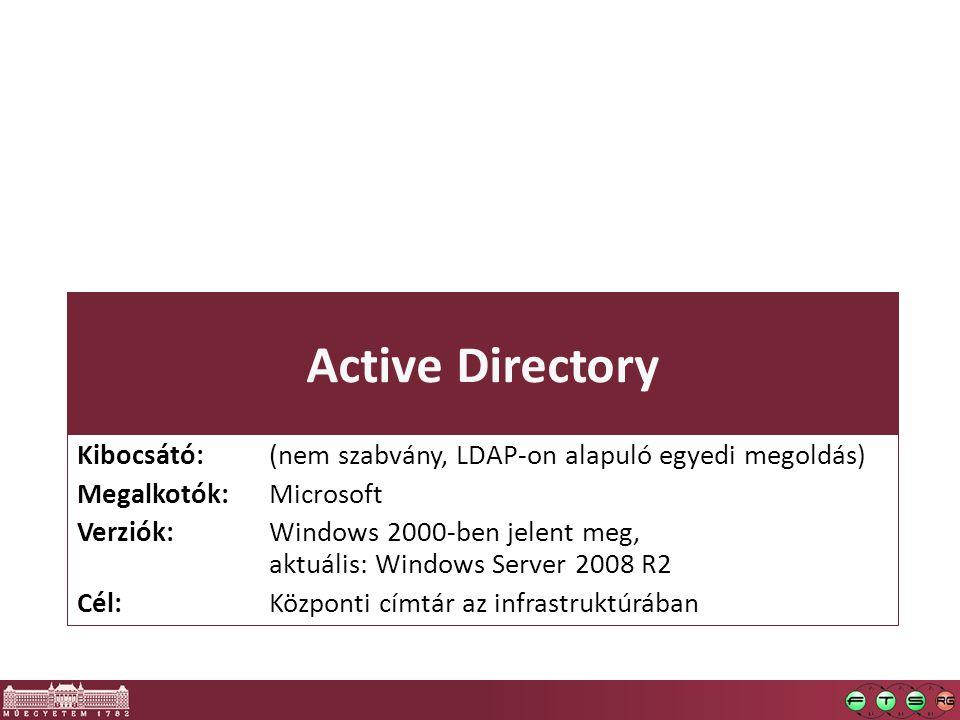 Active Directory Kibocsátó: (nem szabvány, LDAP-on alapuló egyedi megoldás) Megalkotók: Microsoft Verziók: Windows 2000-ben jelent meg, aktuális: Wind