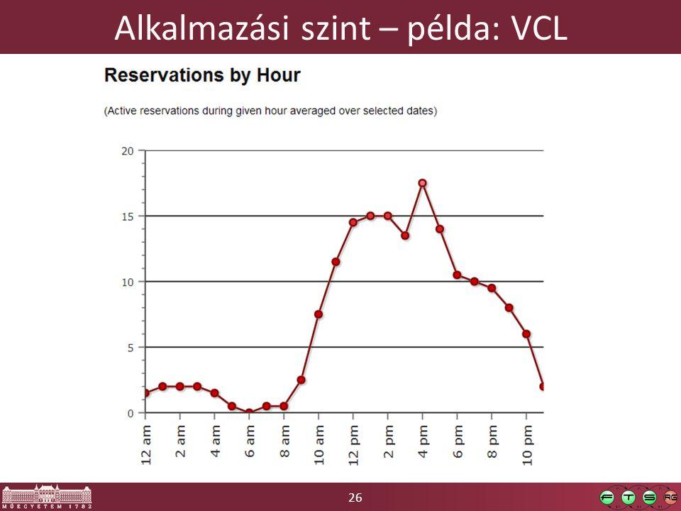 26 Alkalmazási szint – példa: VCL