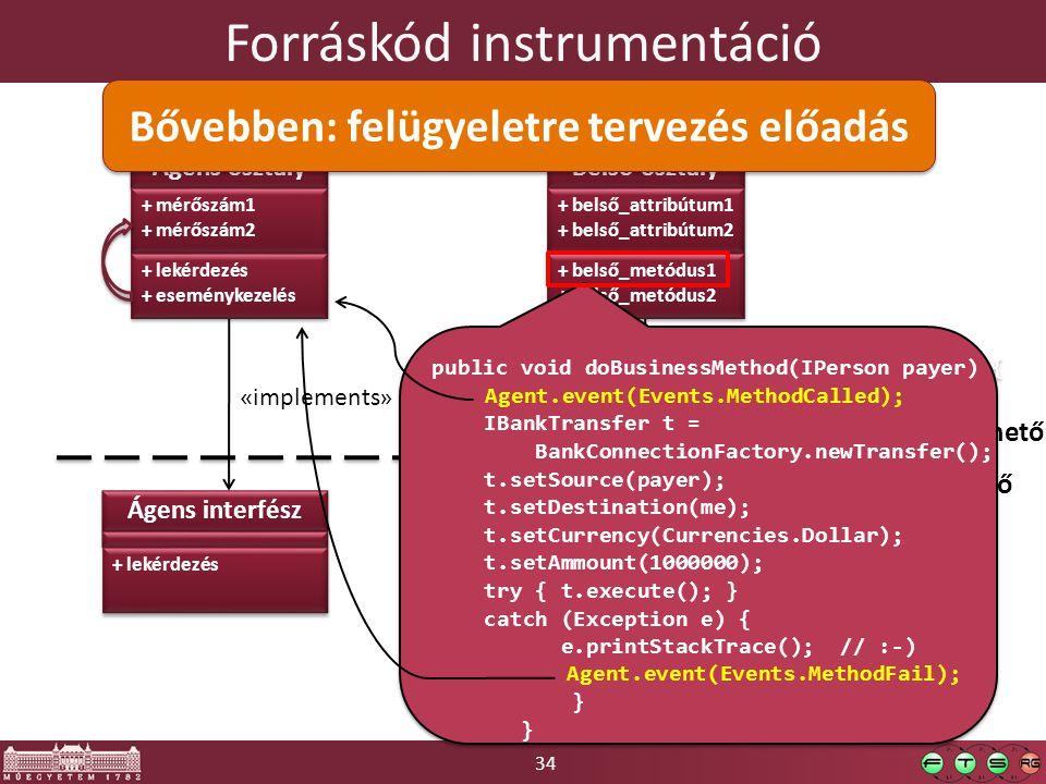 34 Forráskód instrumentáció Belső osztály + belső_attribútum1 + belső_attribútum2 + belső_attribútum1 + belső_attribútum2 + belső_metódus1 + belső_metódus2 + belső_metódus1 + belső_metódus2 Külső interfész + alkalmazás_metódus « implements » Kivülről nem elérhető Kivülről elérhető Ágens osztály + mérőszám1 + mérőszám2 + mérőszám1 + mérőszám2 + lekérdezés + eseménykezelés + lekérdezés + eseménykezelés Ágens interfész + lekérdezés « implements » public void doBusinessMethod(IPerson payer) { IBankTransfer t = BankConnectionFactory.newTransfer(); t.setSource(payer); t.setDestination(me); t.setCurrency(Currencies.Dollar); t.setAmmount(1000000); try { t.execute(); } catch (Exception e) { e.printStackTrace(); // :-) } public void doBusinessMethod(IPerson payer) { IBankTransfer t = BankConnectionFactory.newTransfer(); t.setSource(payer); t.setDestination(me); t.setCurrency(Currencies.Dollar); t.setAmmount(1000000); try { t.execute(); } catch (Exception e) { e.printStackTrace(); // :-) } Agent.event(Events.MethodCalled); Agent.event(Events.MethodFail); Bővebben: felügyeletre tervezés előadás
