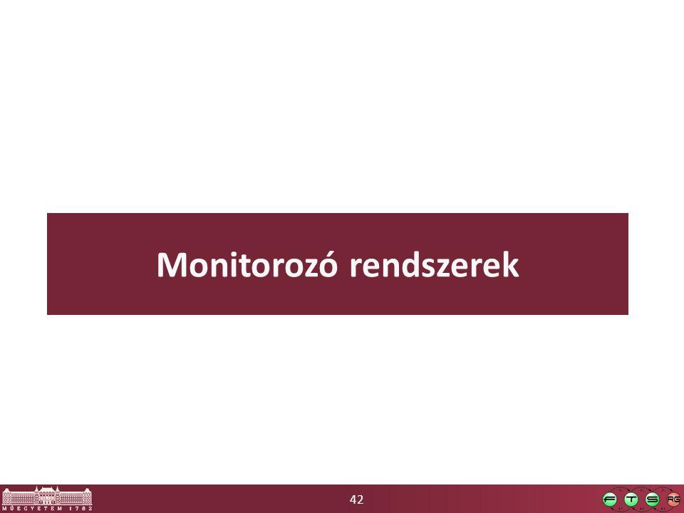 42 Monitorozó rendszerek