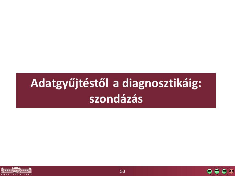 50 Adatgyűjtéstől a diagnosztikáig: szondázás