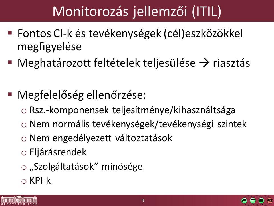 """9 Monitorozás jellemzői (ITIL)  Fontos CI-k és tevékenységek (cél)eszközökkel megfigyelése  Meghatározott feltételek teljesülése  riasztás  Megfelelőség ellenőrzése: o Rsz.-komponensek teljesítménye/kihasználtsága o Nem normális tevékenységek/tevékenységi szintek o Nem engedélyezett változtatások o Eljárásrendek o """"Szolgáltatások minősége o KPI-k"""