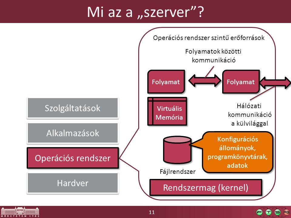 """11 Mi az a """"szerver""""? Operációs rendszer Hardver Alkalmazások Operációs rendszer szintű erőforrások Folyamat Virtuális Memória Virtuális Memória Fájlr"""