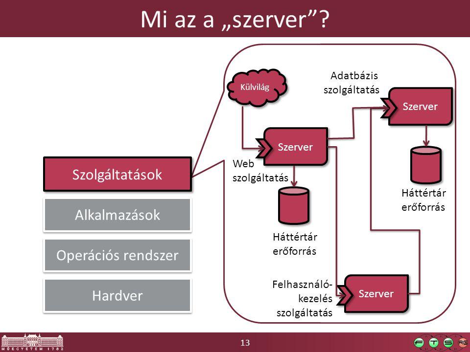 """13 Mi az a """"szerver""""? Szolgáltatások Hardver Operációs rendszer Szerver Alkalmazások Szerver Külvilág Web szolgáltatás Adatbázis szolgáltatás Felhaszn"""