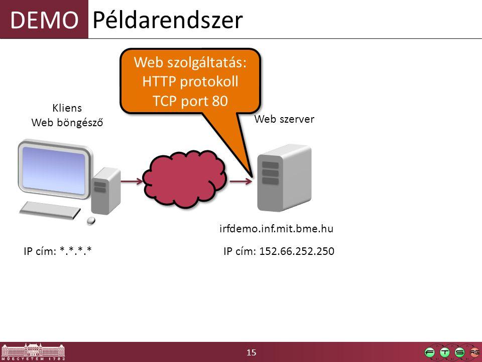 15 DEMO Példarendszer Kliens Web böngésző Web szerver irfdemo.inf.mit.bme.hu Web szolgáltatás: HTTP protokoll TCP port 80 Web szolgáltatás: HTTP protokoll TCP port 80 IP cím: 152.66.252.250IP cím: *.*.*.*
