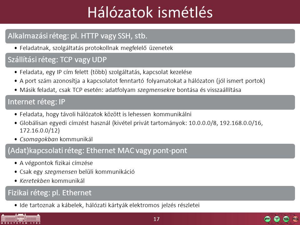 17 Hálózatok ismétlés Alkalmazási réteg: pl. HTTP vagy SSH, stb. Feladatnak, szolgáltatás protokollnak megfelelő üzenetek Szállítási réteg: TCP vagy U