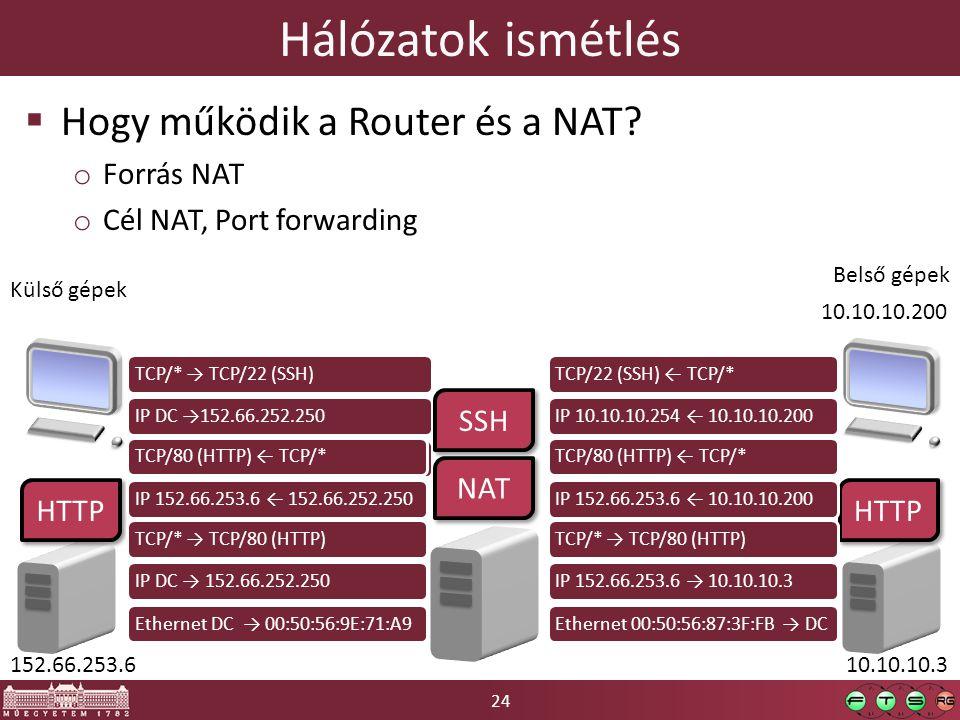 24 Hálózatok ismétlés  Hogy működik a Router és a NAT? o Forrás NAT o Cél NAT, Port forwarding TCP/* → TCP/22 (SSH)IP DC →152.66.252.250Ethernet DC →