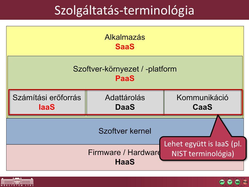 Szolgáltatás-terminológia Lehet együtt is IaaS (pl. NIST terminológia)