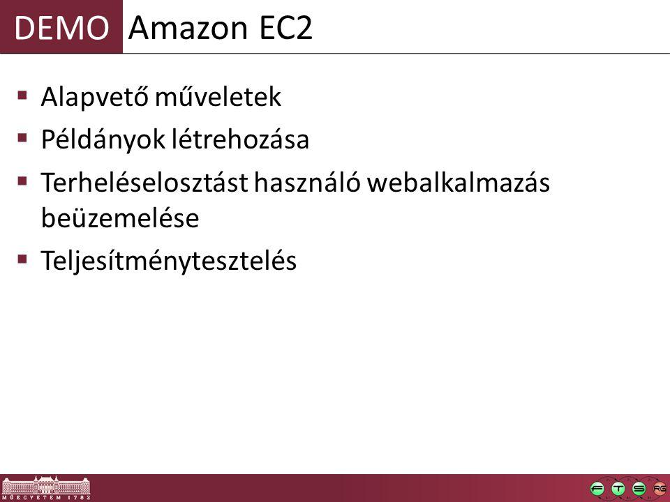 DEMO  Alapvető műveletek  Példányok létrehozása  Terheléselosztást használó webalkalmazás beüzemelése  Teljesítménytesztelés Amazon EC2