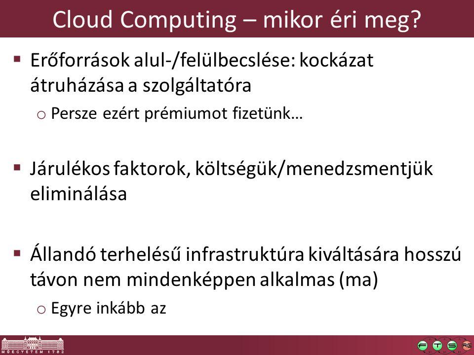 Cloud Computing – mikor éri meg?  Erőforrások alul-/felülbecslése: kockázat átruházása a szolgáltatóra o Persze ezért prémiumot fizetünk…  Járulékos