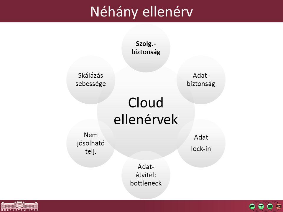 Néhány ellenérv Cloud ellenérvek Szolg.- biztonság Adat- biztonság Adat lock-in Adat- átvitel: bottleneck Nem jósolható telj. Skálázás sebessége