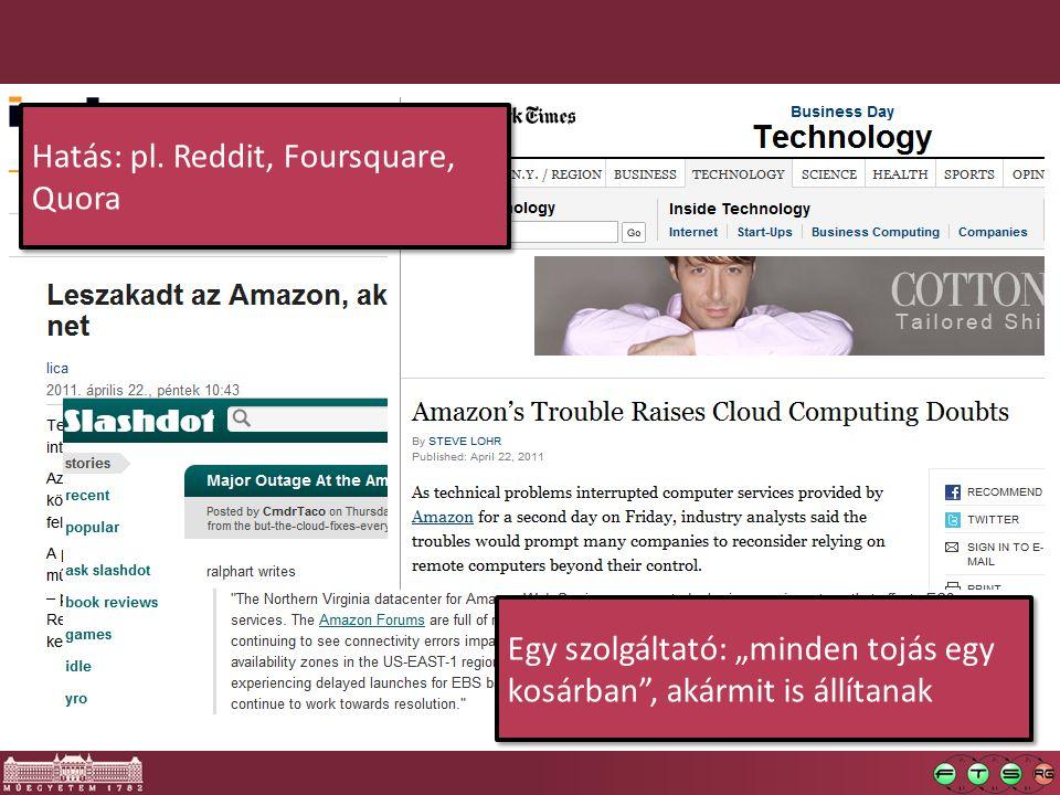 """Hatás: pl. Reddit, Foursquare, Quora Egy szolgáltató: """"minden tojás egy kosárban"""", akármit is állítanak"""