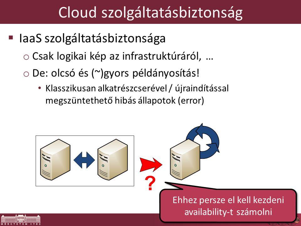 Cloud szolgáltatásbiztonság  IaaS szolgáltatásbiztonsága o Csak logikai kép az infrastruktúráról, … o De: olcsó és (~)gyors példányosítás! Klasszikus